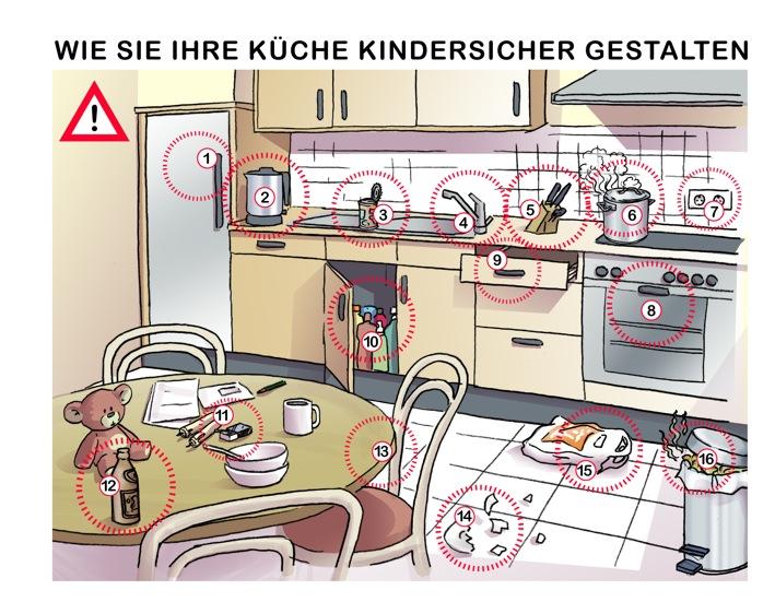 Gefahren für Kinder in der Küche: 16 Sicherheits-Tipps für Eltern ...