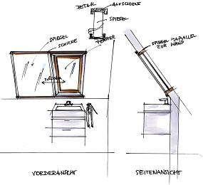 Spiegel Für Dachschrä spiegel in der dachschräge 3 ideen emero