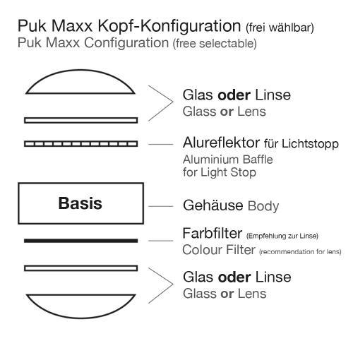 Top Light Linse klar für Leuchte Puk Maxx